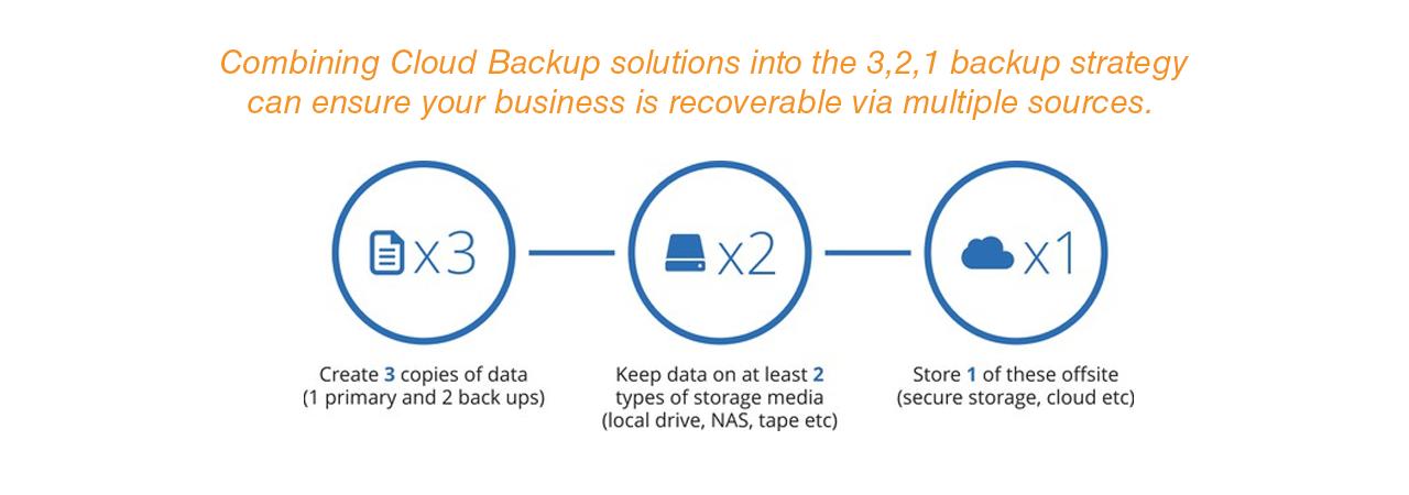 321-cloud-backup